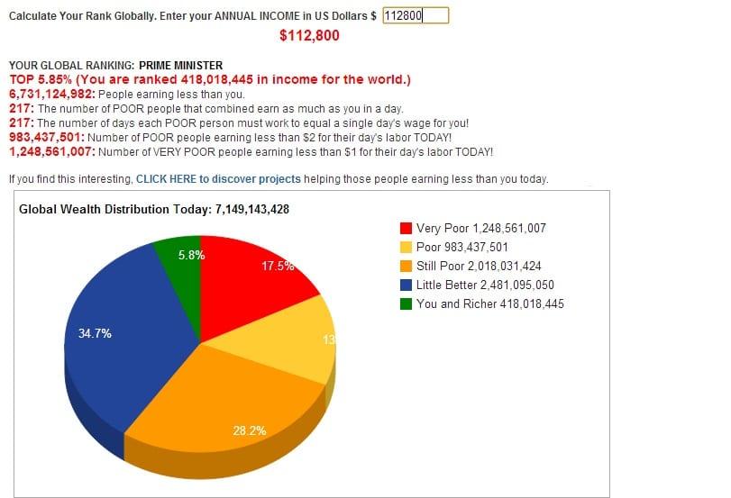 Le classement mondial des Mauriciens les mieux payés