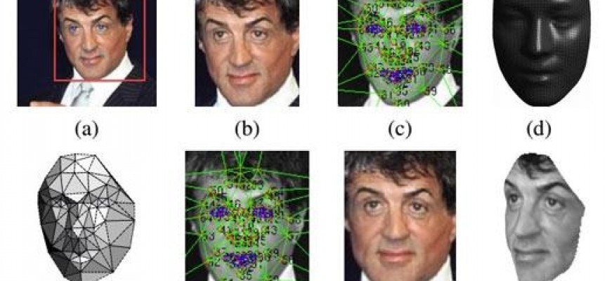 Facebook Facial Recognition Software has near-human capabilities!