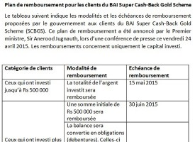 [Document] Le plan de remboursement des clients du Super Cash Back Gold