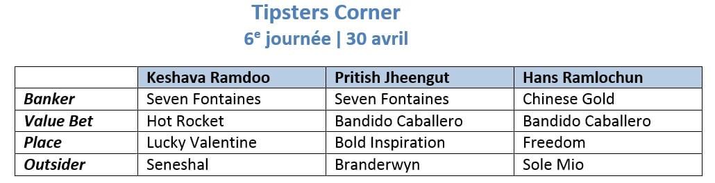 tipsters corner 6e journee 30 avril