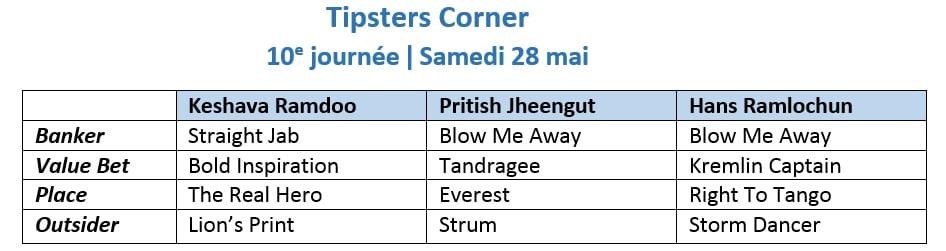 Tipsters Corner 27mai2016