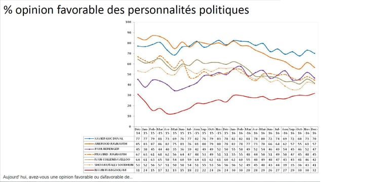 opinion-favorable-des-personnalites